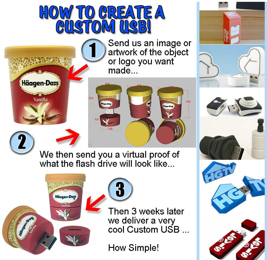 How to make a custom usb flash drive video